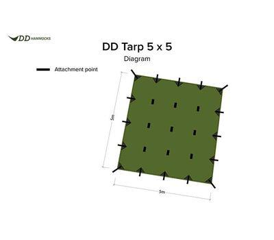 DD TARP 5X5 εικόνα 3DD TARP 5X5 εικόνα 2